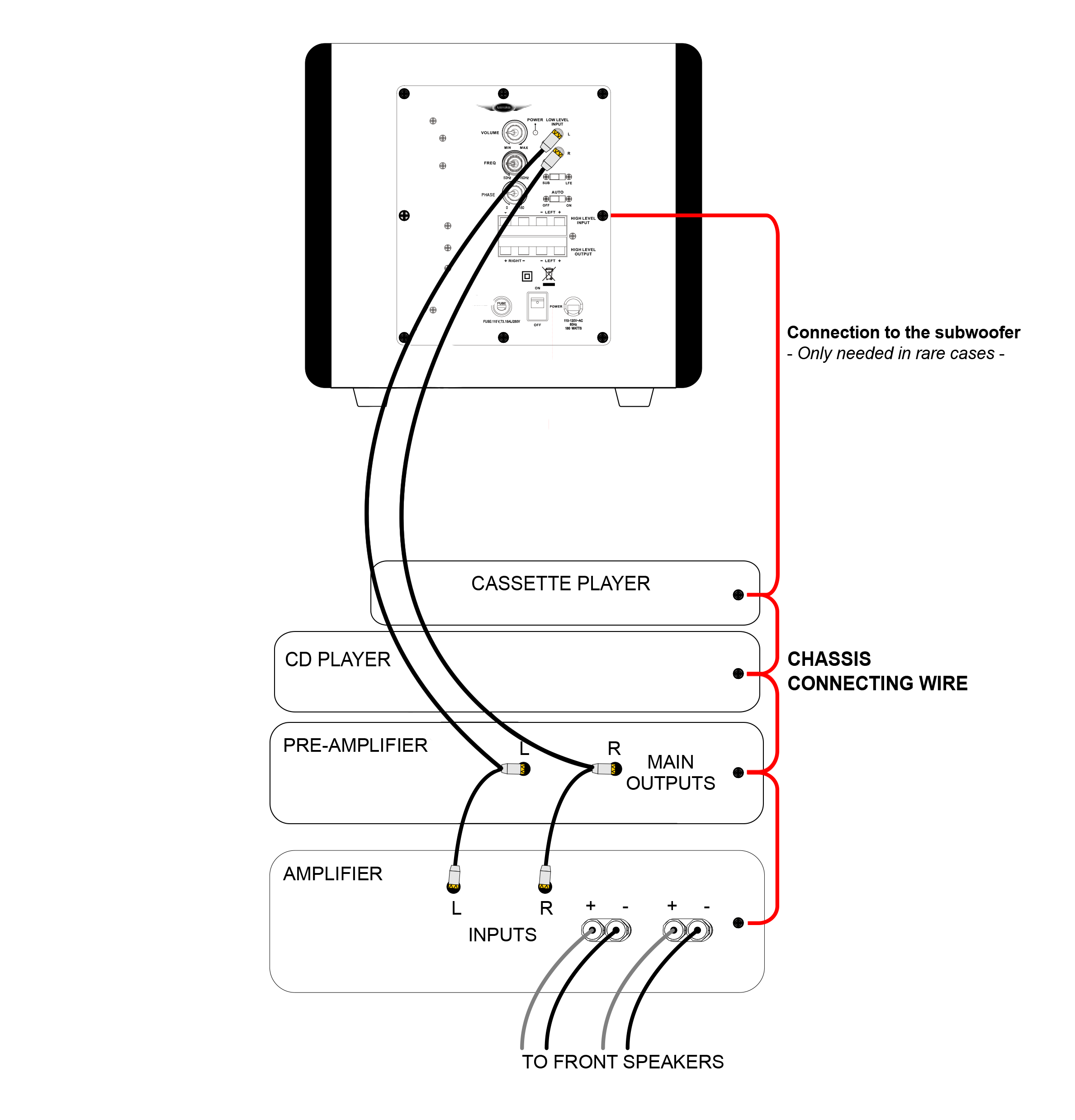 passive subwoofer wiring solidfonts home theater subwoofer wiring connection diagrams and tech help seismic audio seismicaudio